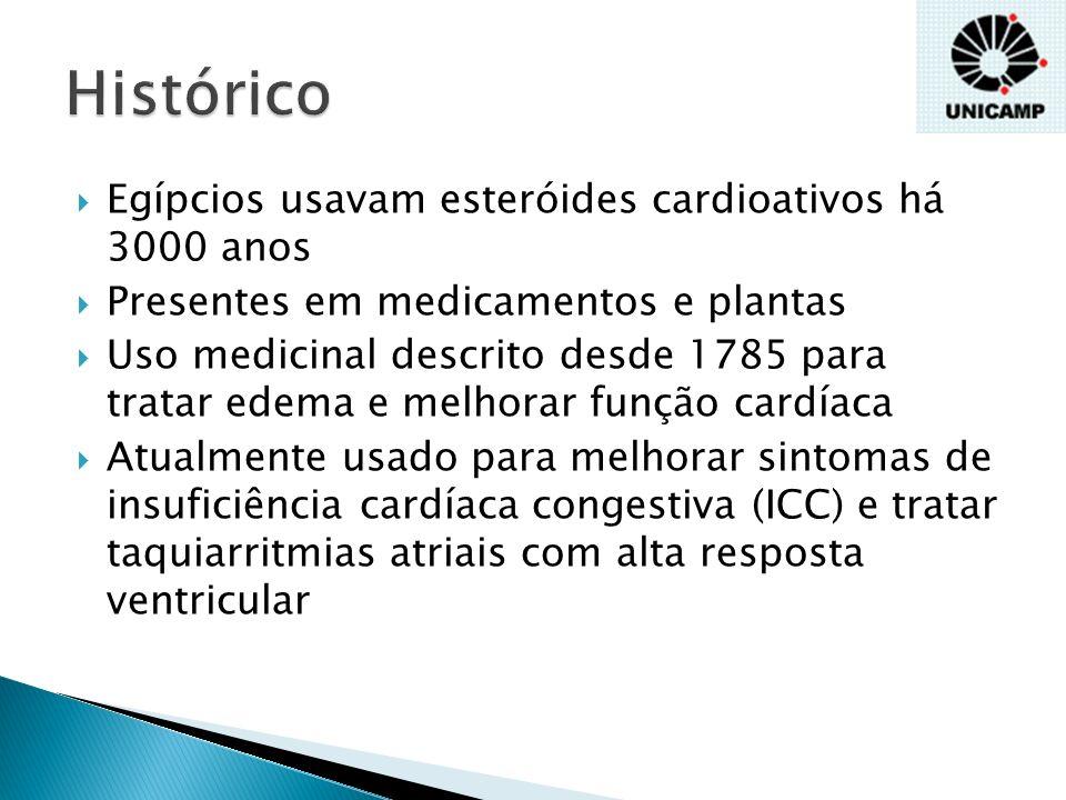 Histórico Egípcios usavam esteróides cardioativos há 3000 anos