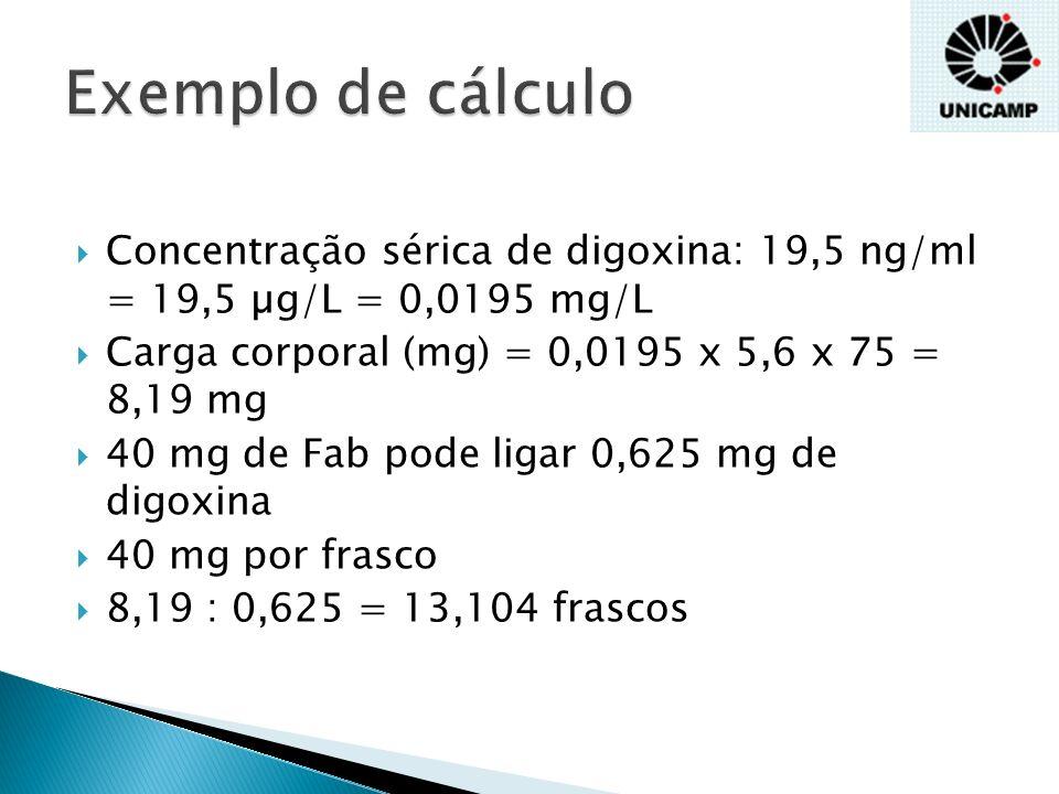 Exemplo de cálculo Concentração sérica de digoxina: 19,5 ng/ml = 19,5 µg/L = 0,0195 mg/L.