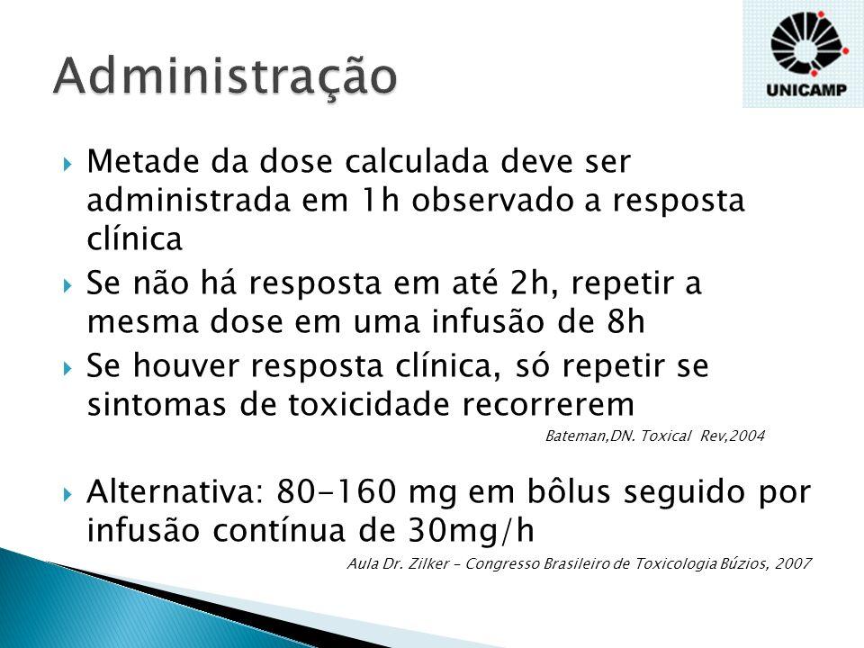 Administração Metade da dose calculada deve ser administrada em 1h observado a resposta clínica.