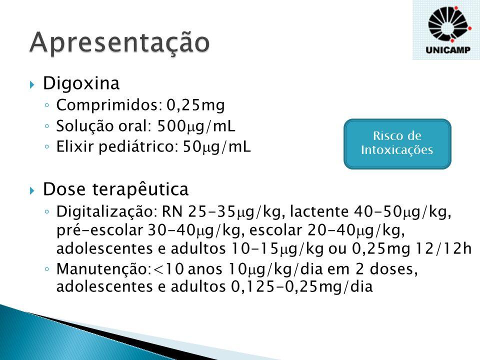 Apresentação Digoxina Dose terapêutica Comprimidos: 0,25mg