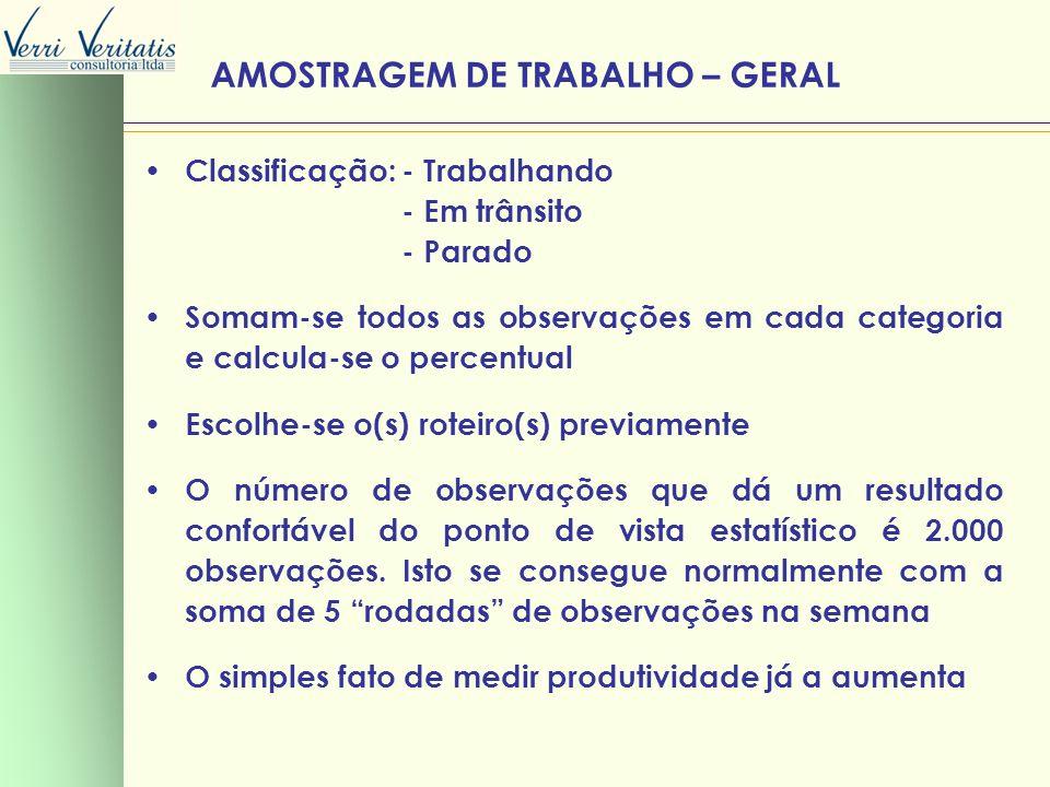 AMOSTRAGEM DE TRABALHO – GERAL