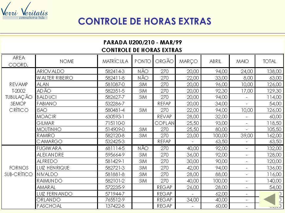 CONTROLE DE HORAS EXTRAS