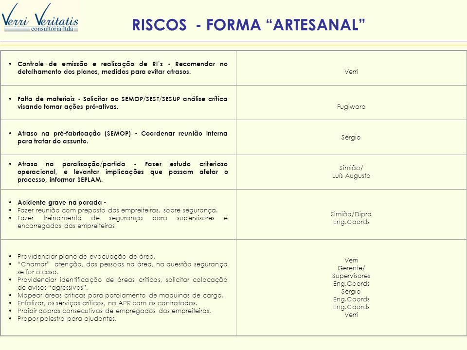 RISCOS - FORMA ARTESANAL