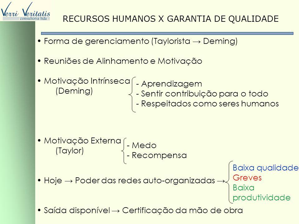 RECURSOS HUMANOS X GARANTIA DE QUALIDADE