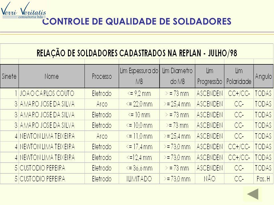 CONTROLE DE QUALIDADE DE SOLDADORES