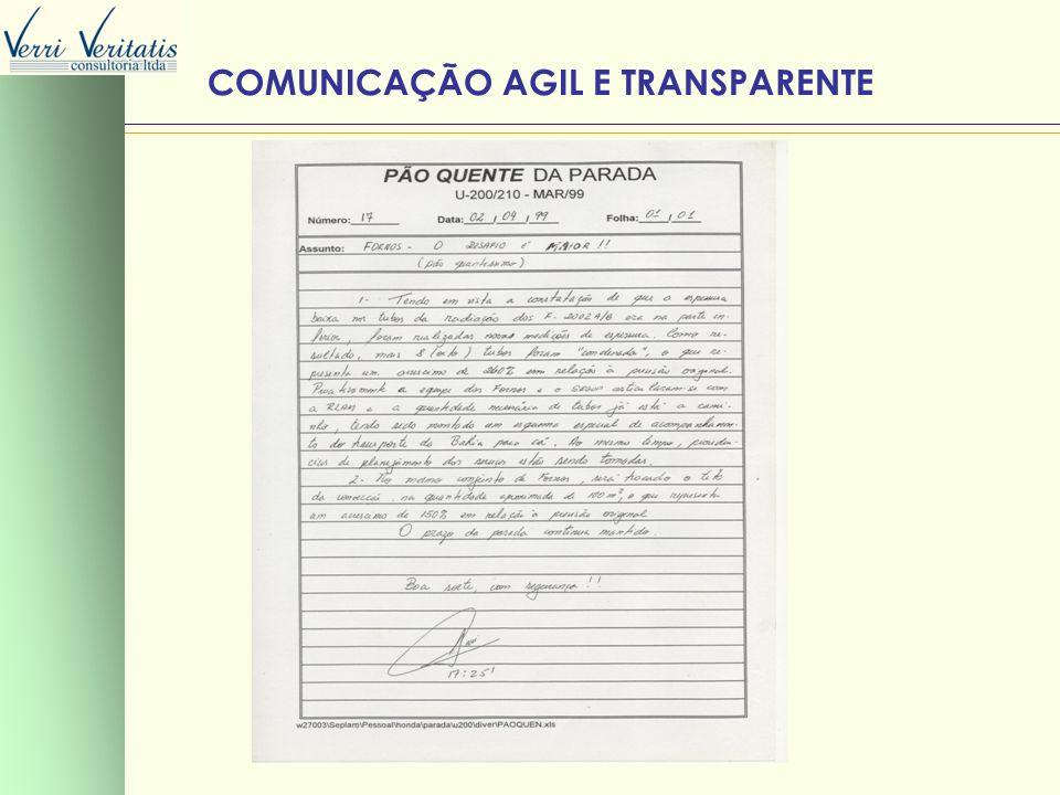 COMUNICAÇÃO AGIL E TRANSPARENTE