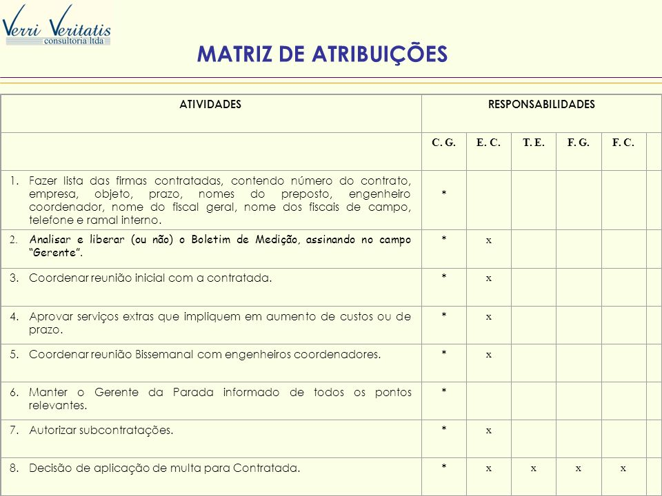 MATRIZ DE ATRIBUIÇÕES VERRI ATIVIDADES RESPONSABILIDADES C. G. E. C.