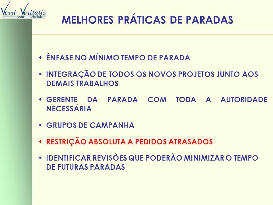 MELHORES PRÁTICAS DE PARADAS