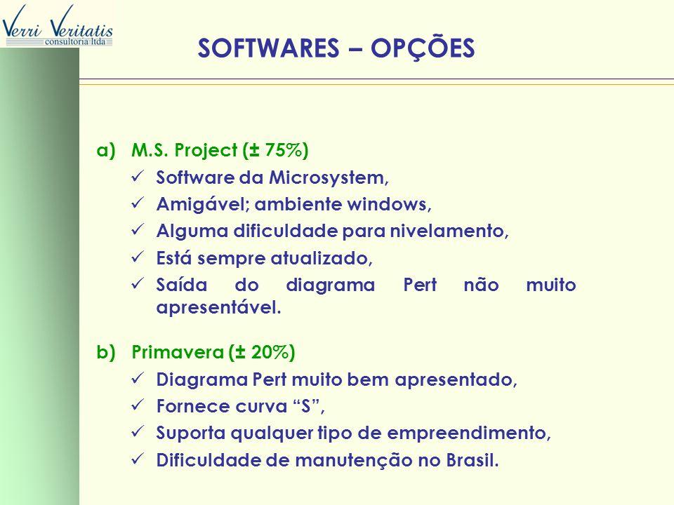 SOFTWARES – OPÇÕES a) M.S. Project (± 75%) Software da Microsystem,
