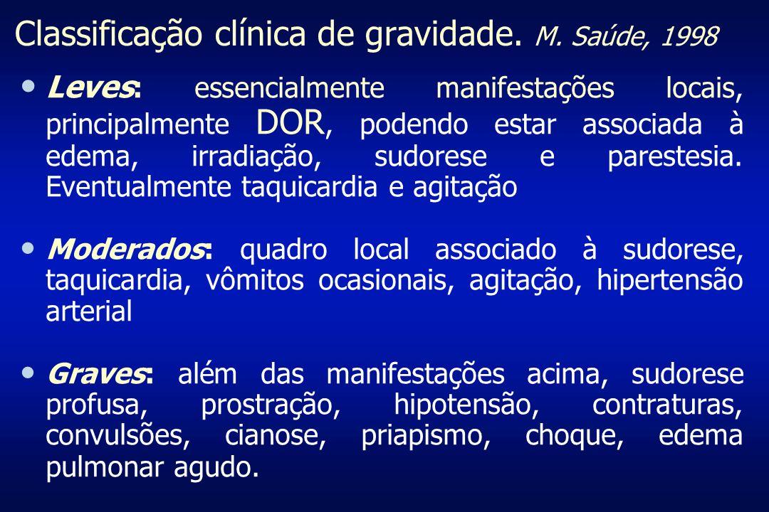 Classificação clínica de gravidade. M. Saúde, 1998