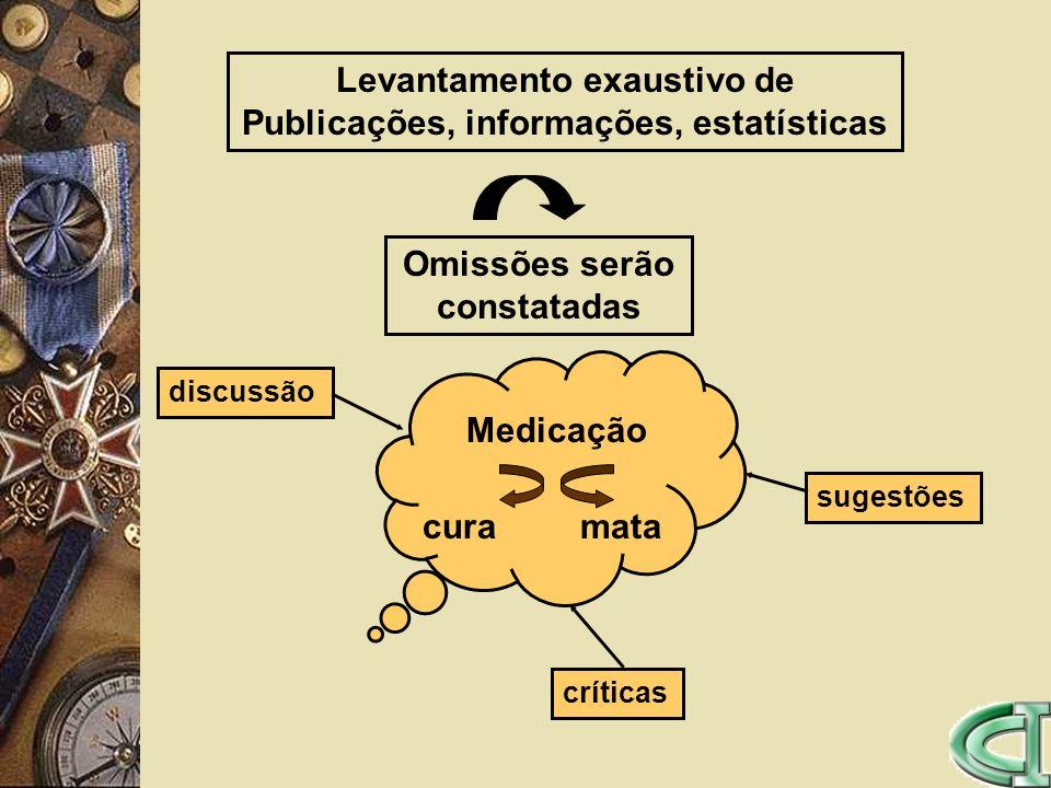 Levantamento exaustivo de Publicações, informações, estatísticas