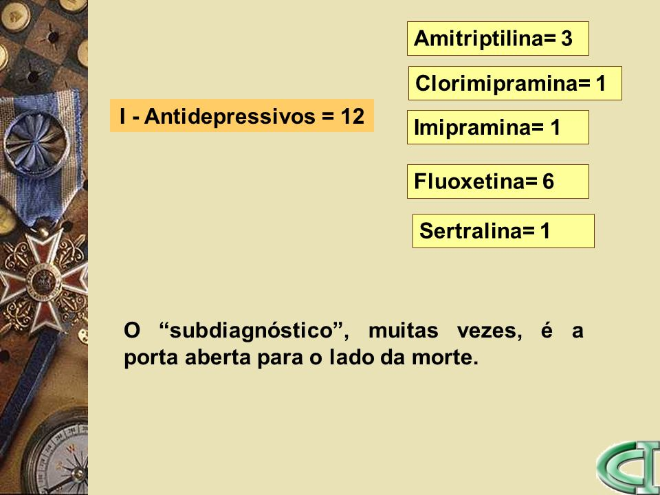 Amitriptilina= 3 Clorimipramina= 1. I - Antidepressivos = 12. Imipramina= 1. Fluoxetina= 6. Sertralina= 1.