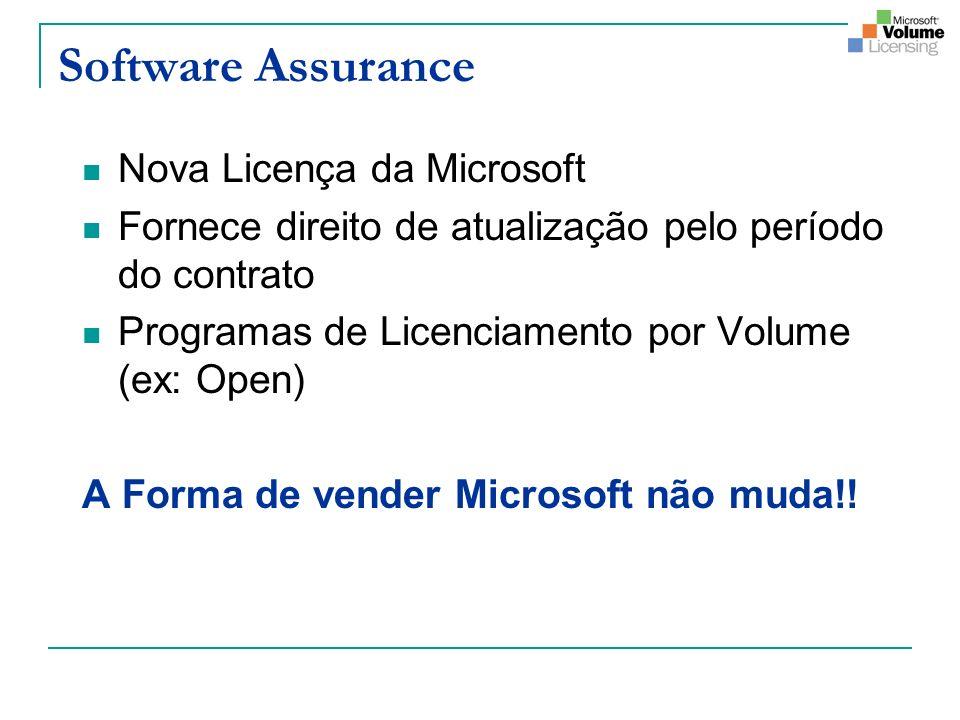 Software Assurance Nova Licença da Microsoft