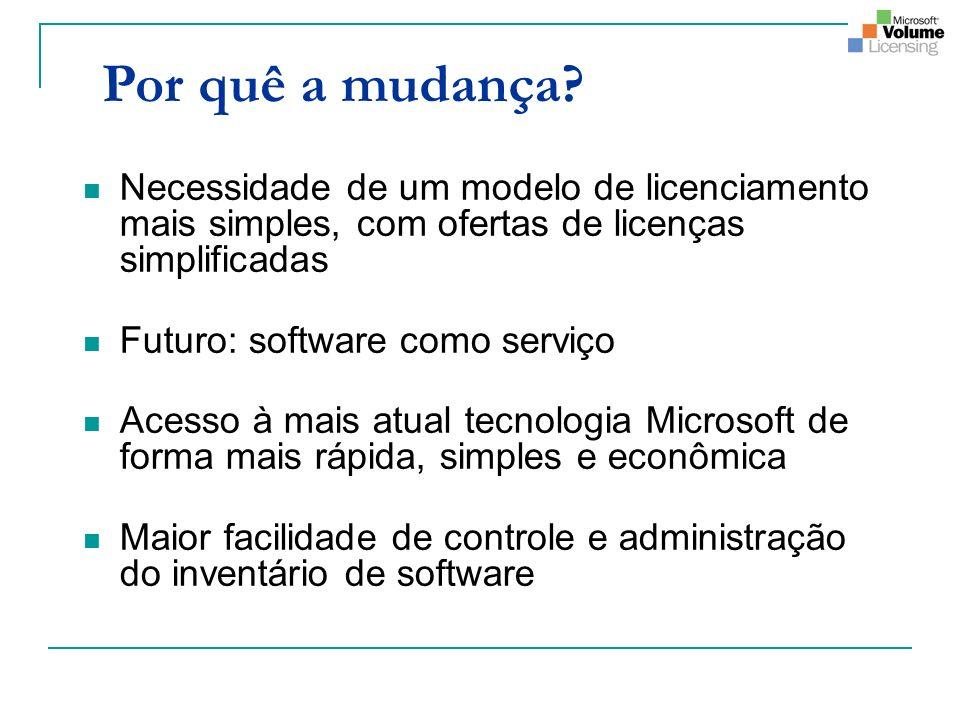 Por quê a mudança Necessidade de um modelo de licenciamento mais simples, com ofertas de licenças simplificadas.