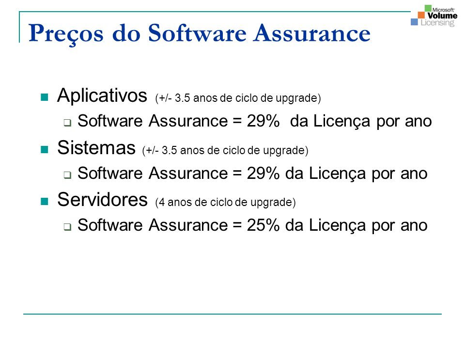 Preços do Software Assurance