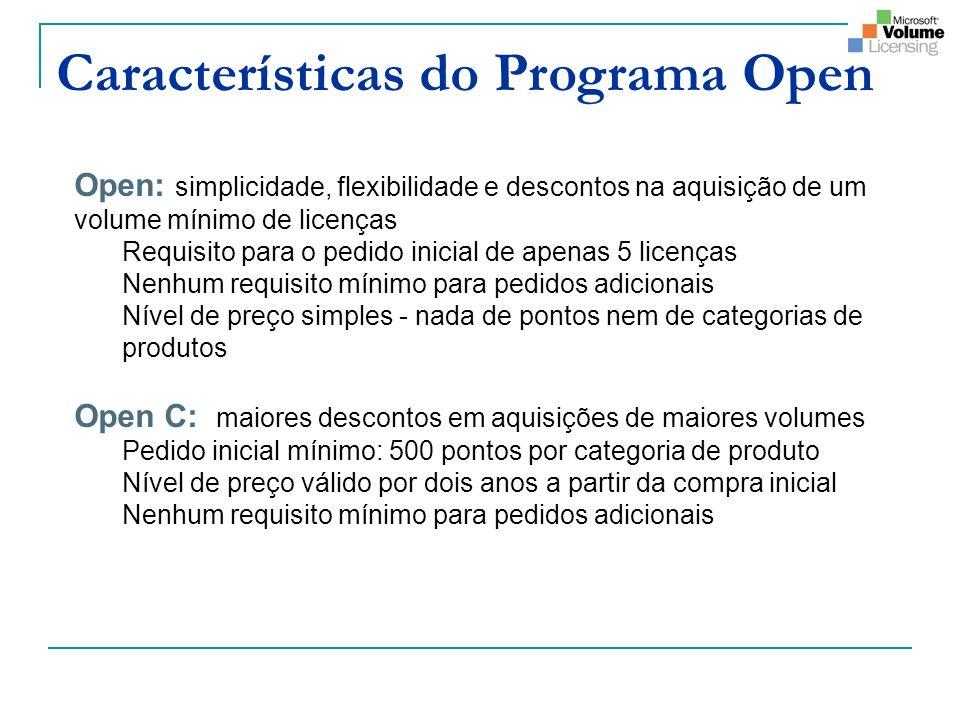 Características do Programa Open
