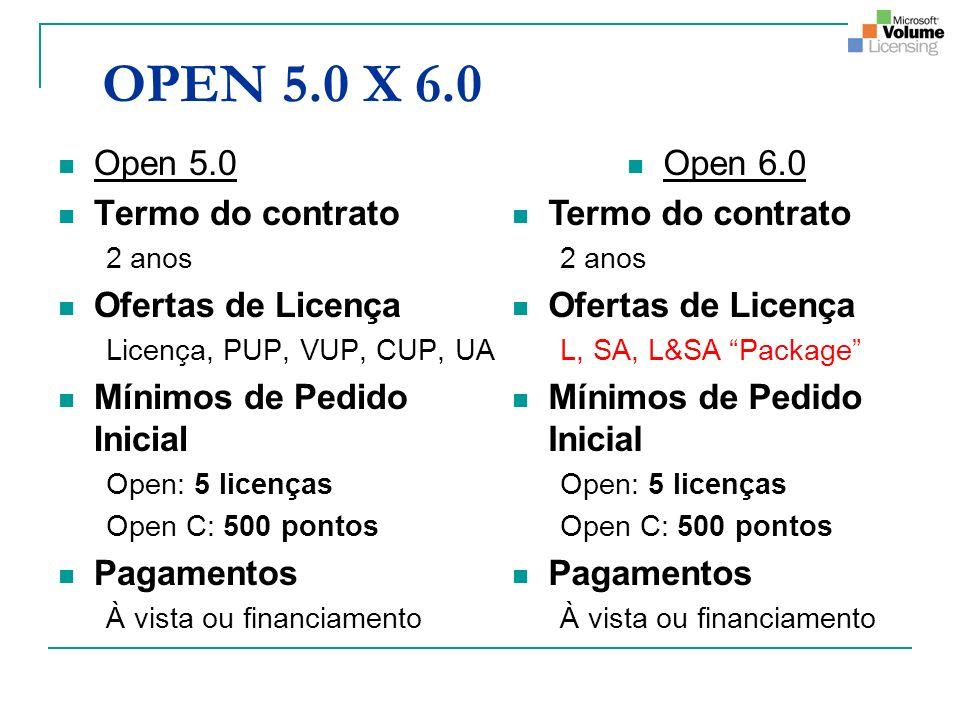 OPEN 5.0 X 6.0 Open 5.0 Termo do contrato Ofertas de Licença