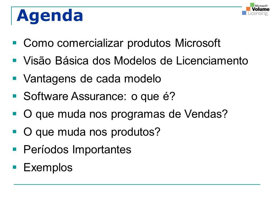 Agenda Como comercializar produtos Microsoft
