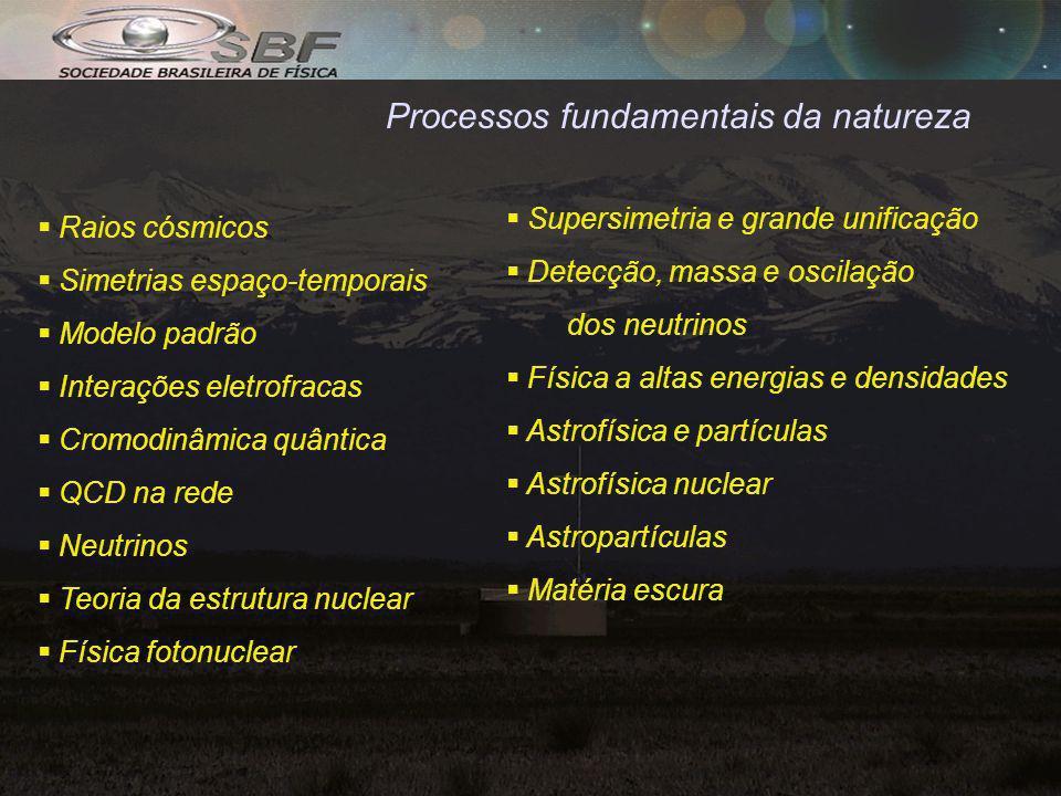 Processos fundamentais da natureza