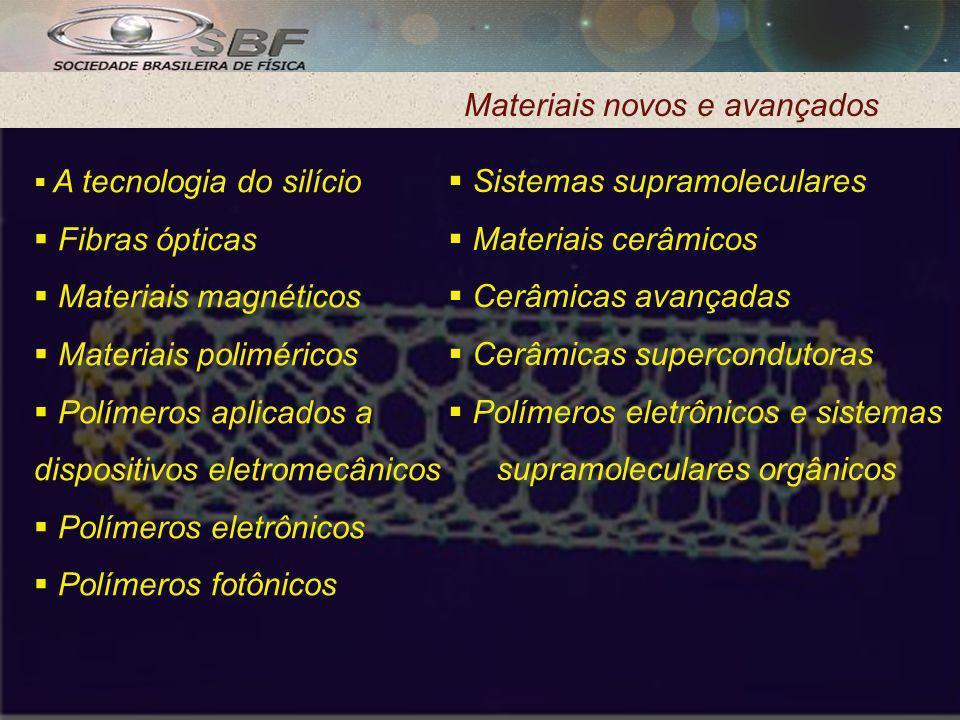 Materiais novos e avançados
