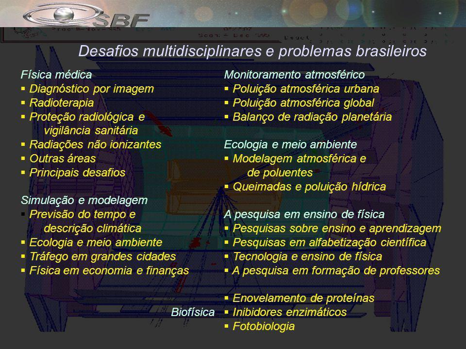 Desafios multidisciplinares e problemas brasileiros