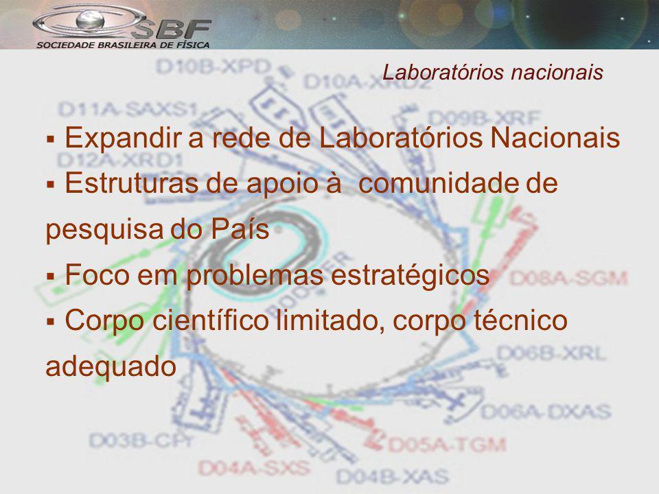 Laboratórios nacionais