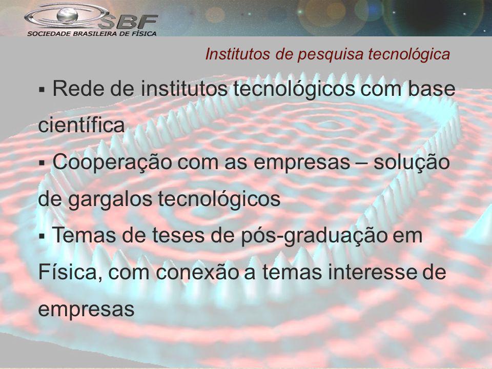 Institutos de pesquisa tecnológica
