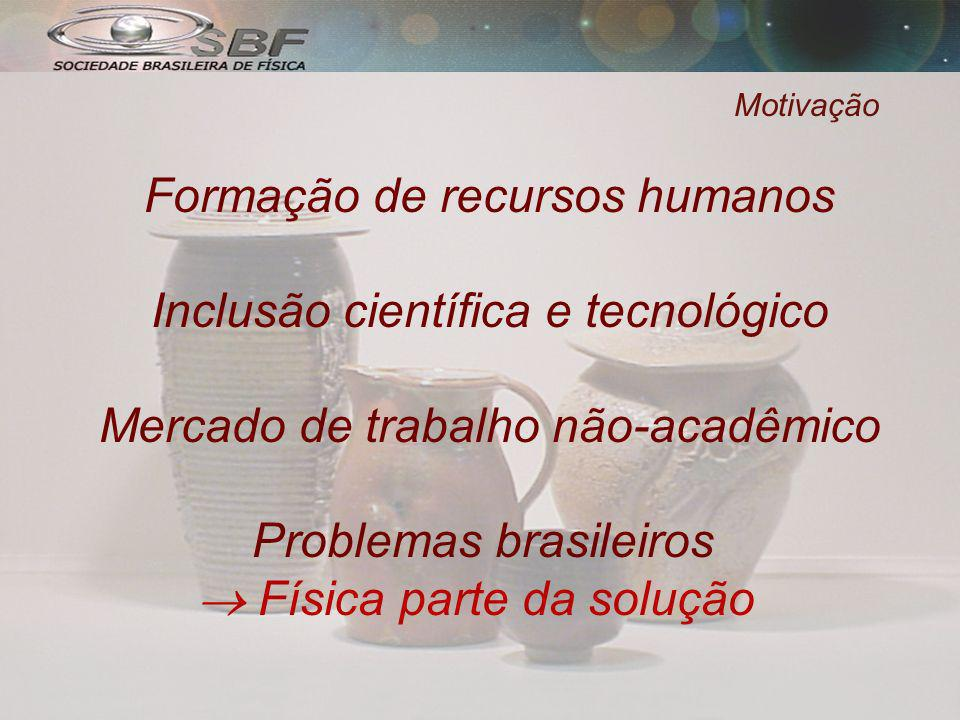 Formação de recursos humanos Inclusão científica e tecnológico