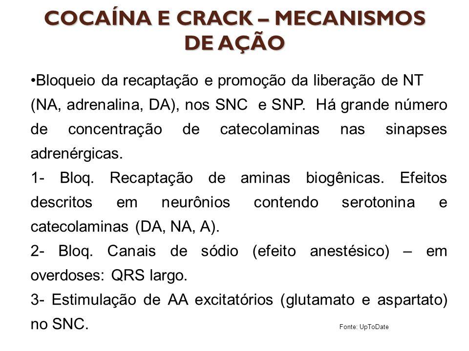 COCAÍNA E CRACK – MECANISMOS DE AÇÃO