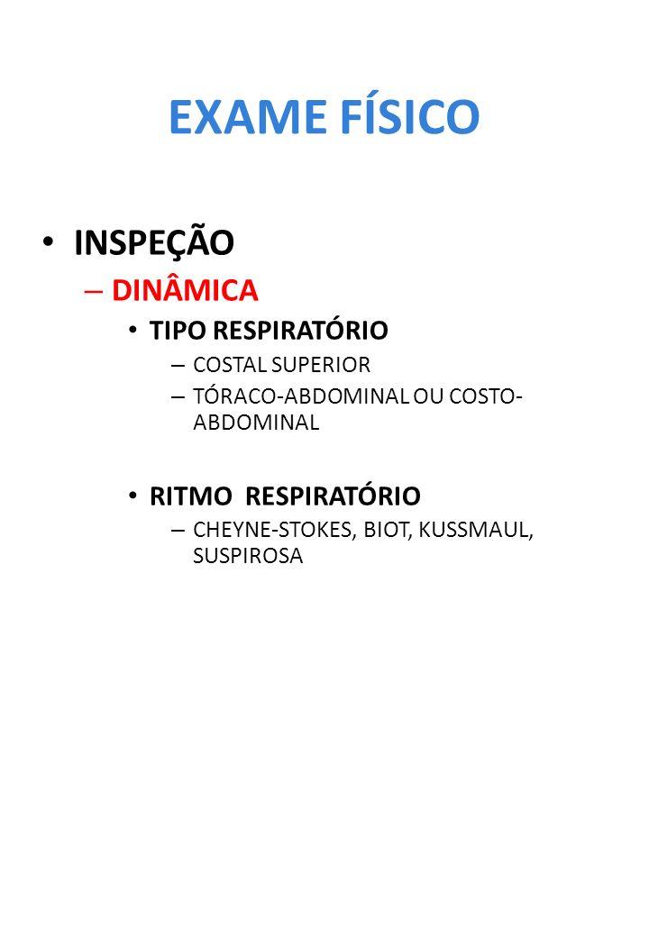 EXAME FÍSICO INSPEÇÃO DINÂMICA TIPO RESPIRATÓRIO RITMO RESPIRATÓRIO