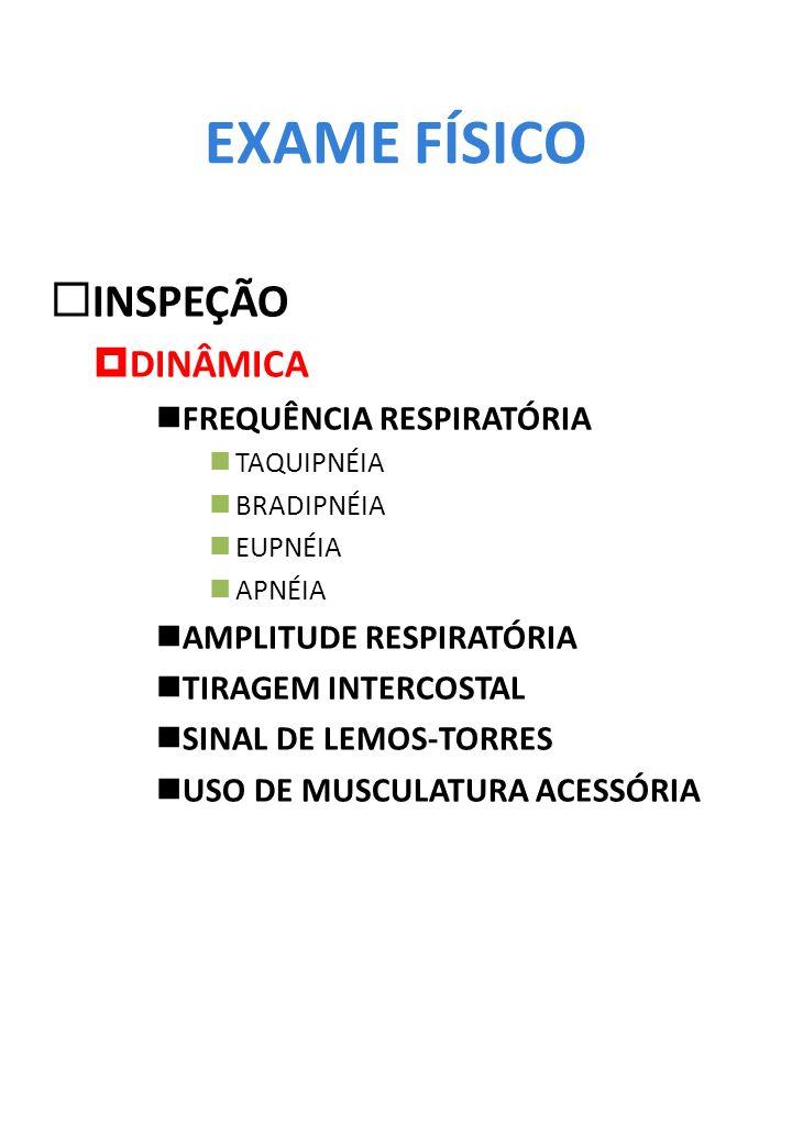 EXAME FÍSICO INSPEÇÃO DINÂMICA FREQUÊNCIA RESPIRATÓRIA
