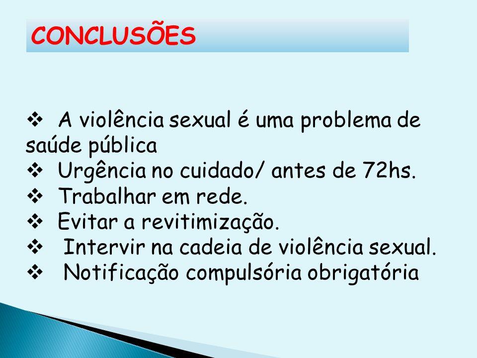 CONCLUSÕES A violência sexual é uma problema de saúde pública