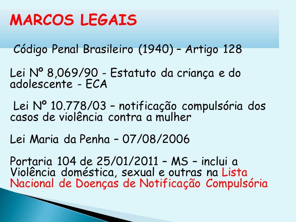 MARCOS LEGAIS Código Penal Brasileiro (1940) – Artigo 128