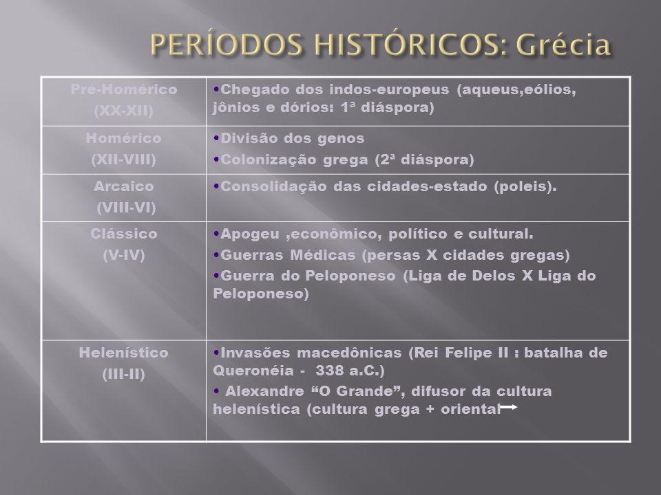 PERÍODOS HISTÓRICOS: Grécia