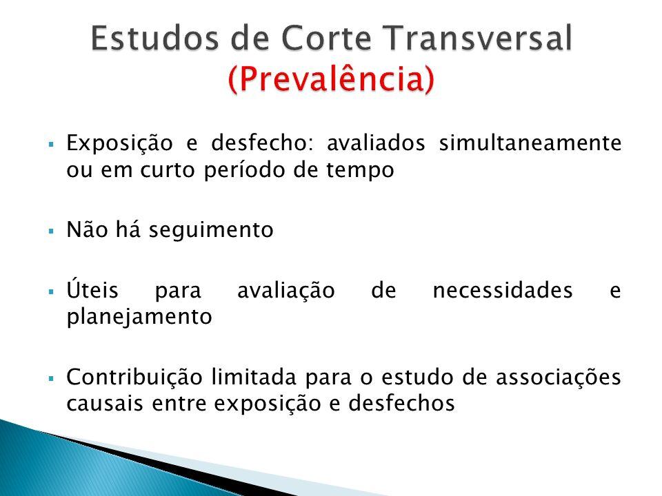 Estudos de Corte Transversal (Prevalência)