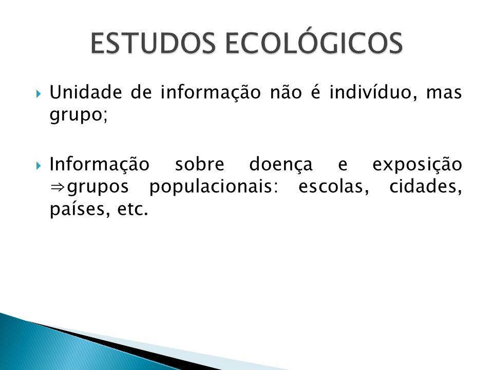 ESTUDOS ECOLÓGICOS Unidade de informação não é indivíduo, mas grupo;