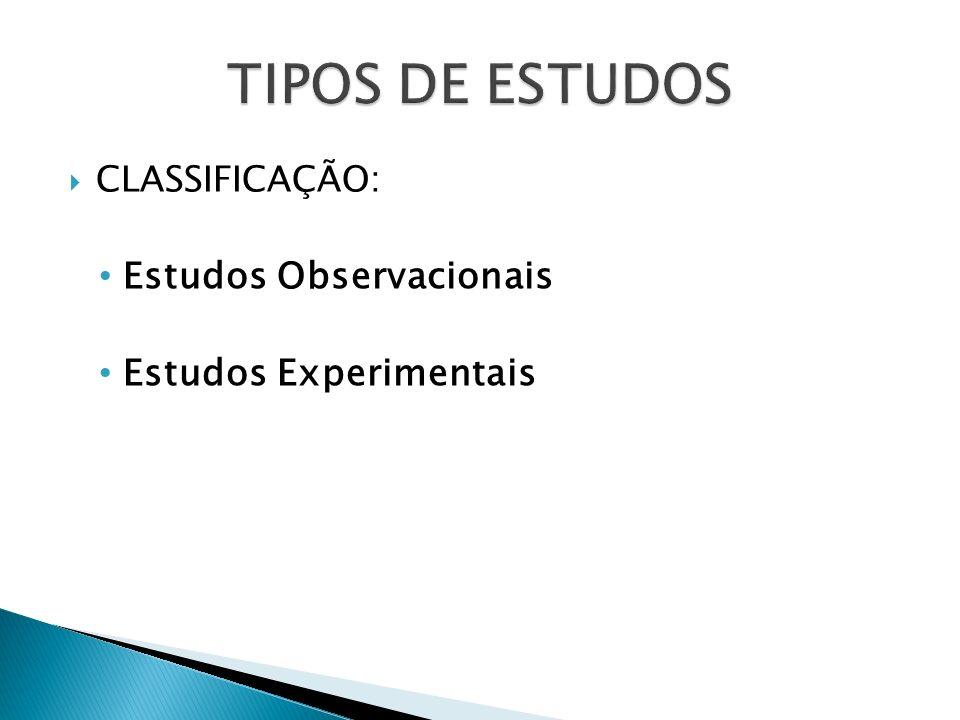 TIPOS DE ESTUDOS Estudos Observacionais Estudos Experimentais