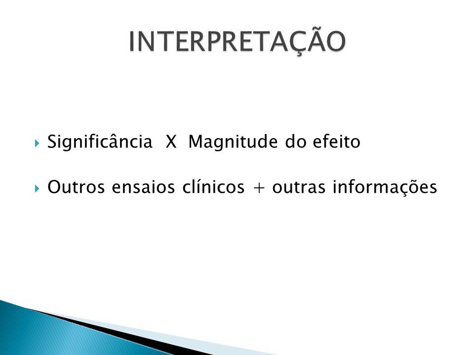 INTERPRETAÇÃO Significância X Magnitude do efeito