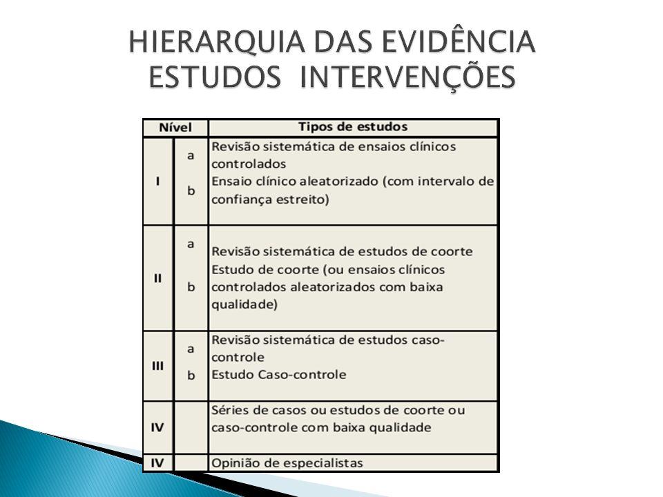 HIERARQUIA DAS EVIDÊNCIA ESTUDOS INTERVENÇÕES