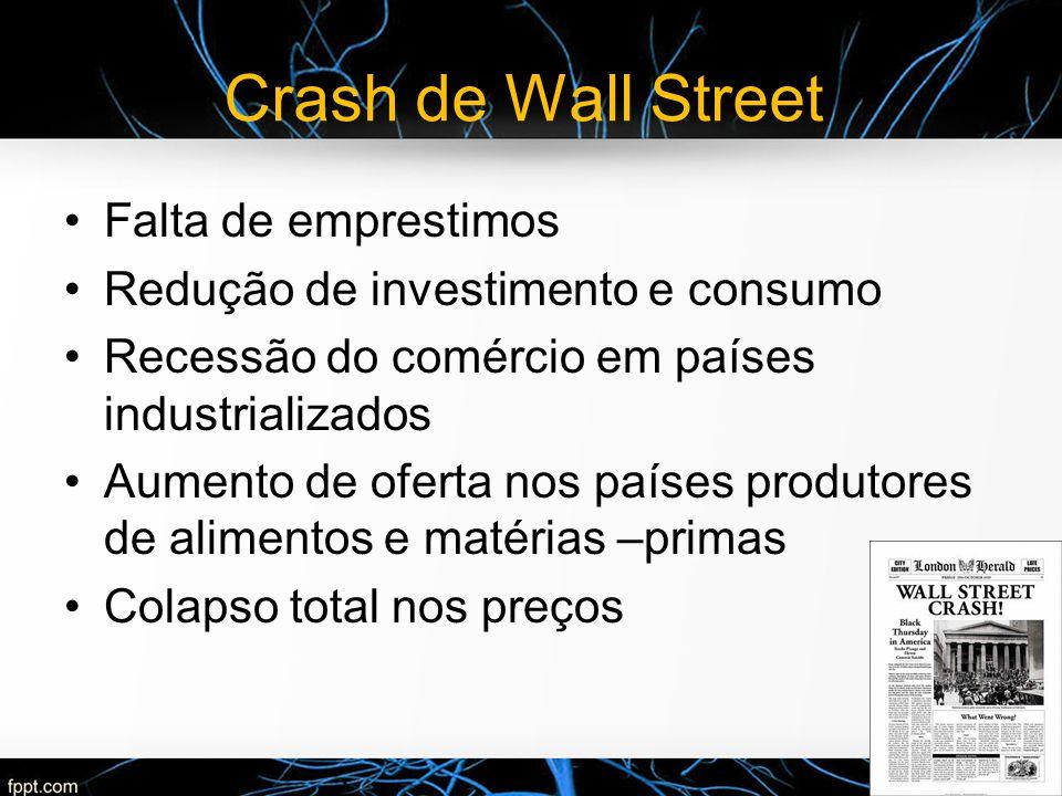 Crash de Wall Street Falta de emprestimos