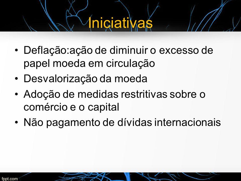 Iniciativas Deflação:ação de diminuir o excesso de papel moeda em circulação. Desvalorização da moeda.