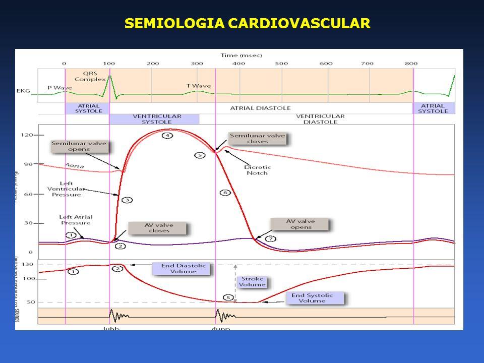 SEMIOLOGIA CARDIOVASCULAR
