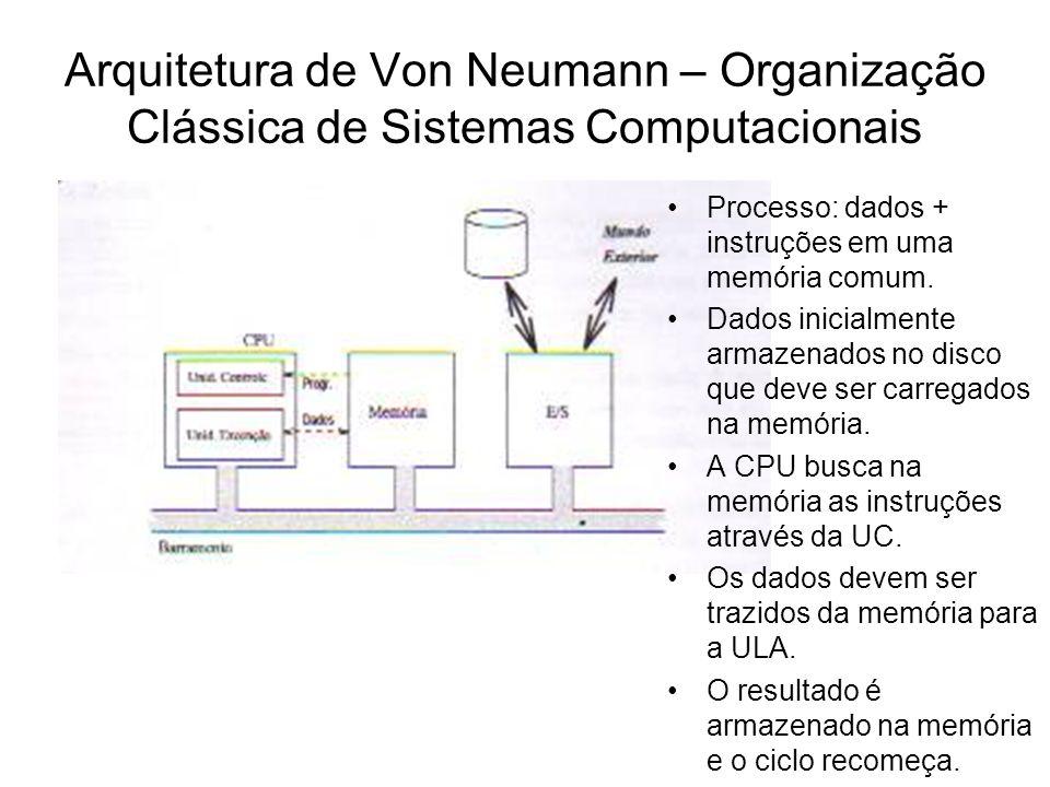 Arquitetura de Von Neumann – Organização Clássica de Sistemas Computacionais