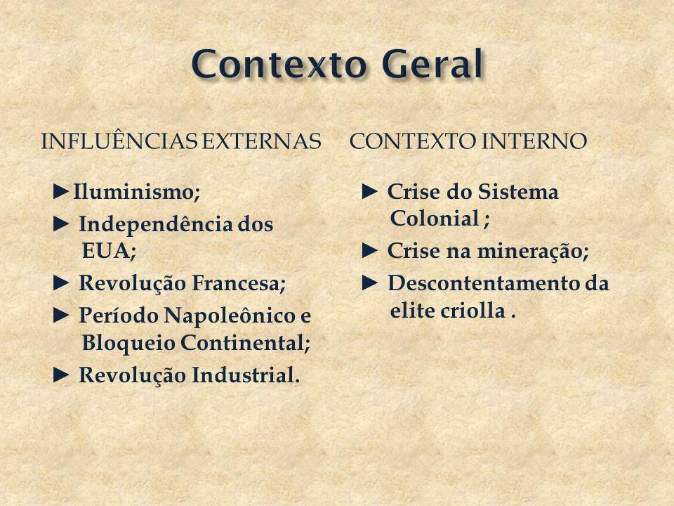 Contexto Geral INFLUÊNCIAS EXTERNAS Contexto interno