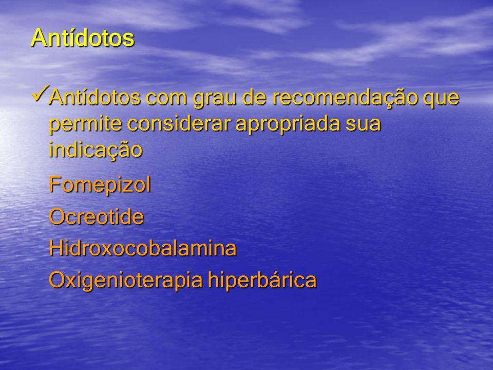 Antídotos Antídotos com grau de recomendação que permite considerar apropriada sua indicação. Fomepizol.