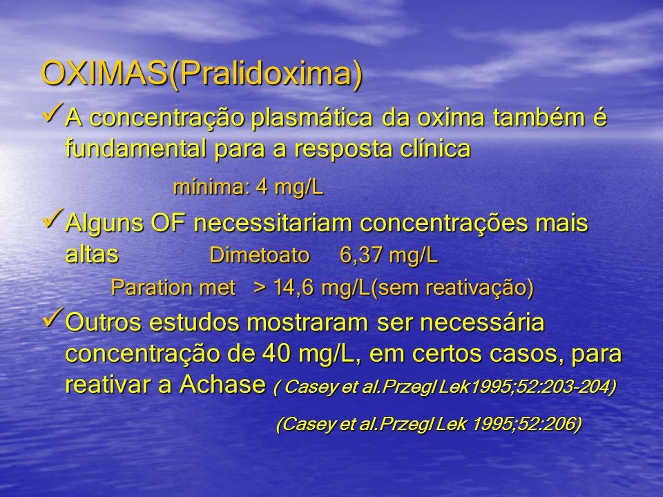 OXIMAS(Pralidoxima) A concentração plasmática da oxima também é fundamental para a resposta clínica.