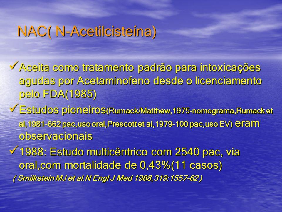 NAC( N-Acetilcisteína)