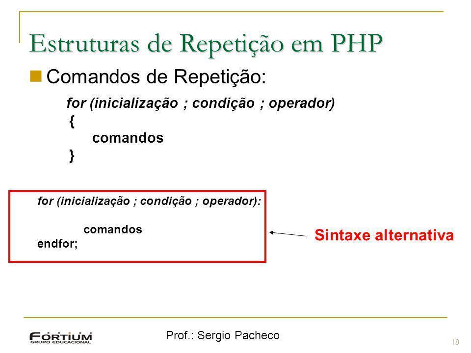 Estruturas de Repetição em PHP