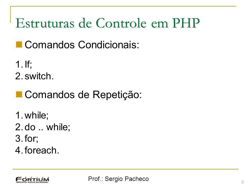 Estruturas de Controle em PHP