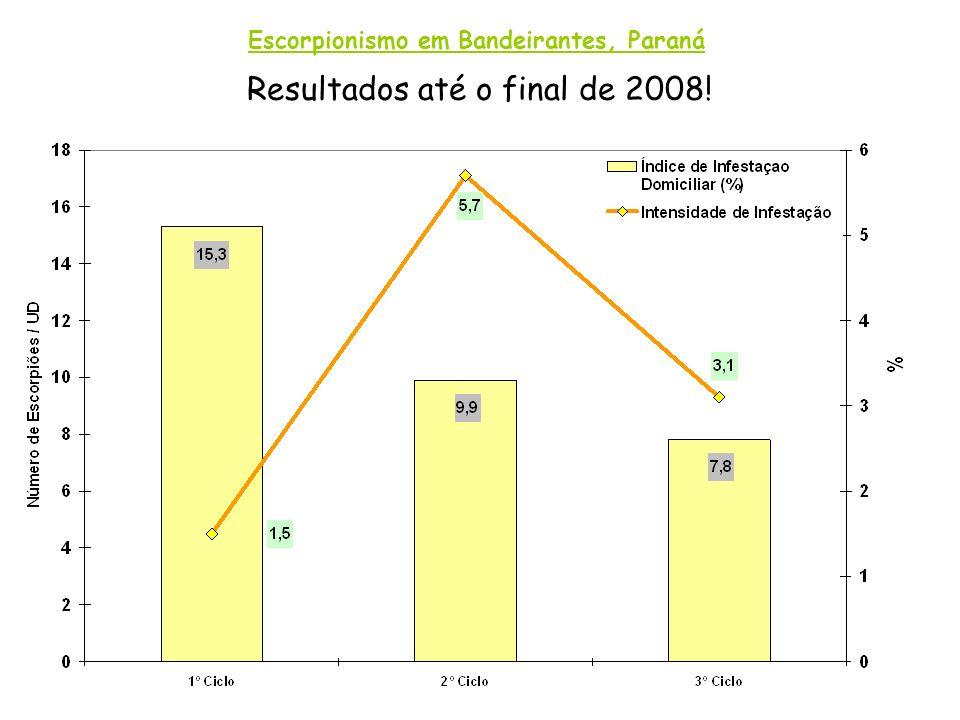 Resultados até o final de 2008!